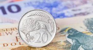 Perspectiva del precio del dólar neozelandés: NZD / USD y AUD / NZD niveles por delante de RBNZ